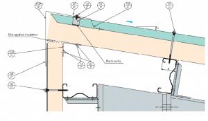 نصب و اتصالات در ساندویچ پانل